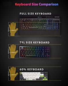 Keyboards Size Comparison scaled