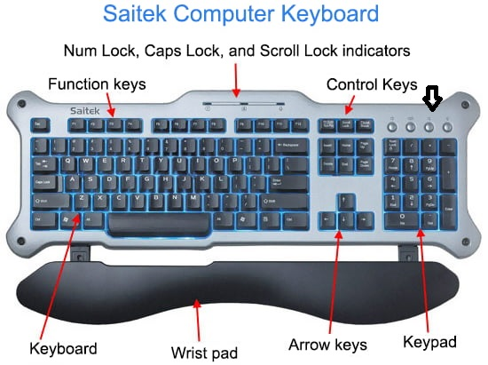 How Many Keys Are on a Keyboard